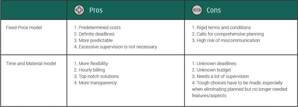 Pros and cons of Fix price and time and material model