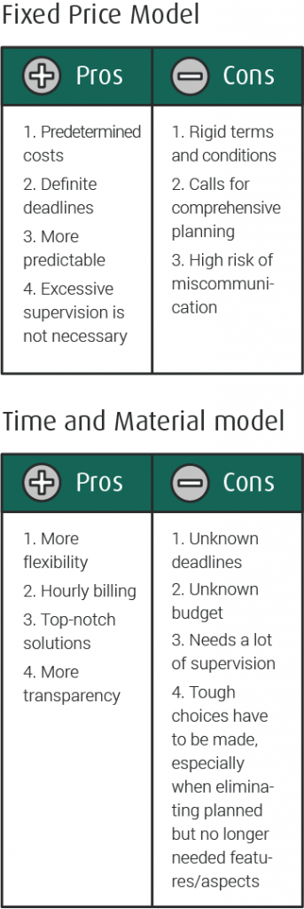 Fix price model and time and material - pros and cons